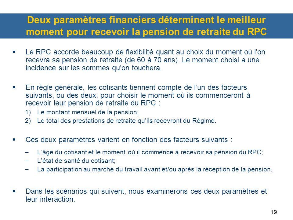19 Deux paramètres financiers déterminent le meilleur moment pour recevoir la pension de retraite du RPC  Le RPC accorde beaucoup de flexibilité quant au choix du moment où l'on recevra sa pension de retraite (de 60 à 70 ans).