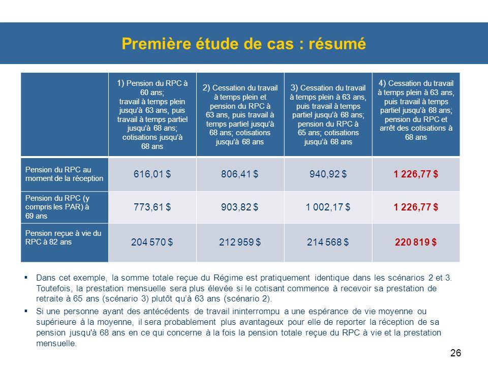 26 Première étude de cas : résumé 1) Pension du RPC à 60 ans; travail à temps plein jusqu'à 63 ans, puis travail à temps partiel jusqu'à 68 ans; cotis