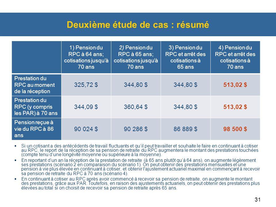 31 Deuxième étude de cas : résumé  Si un cotisant a des antécédents de travail fluctuants et qu'il peut travailler et souhaite le faire en continuant