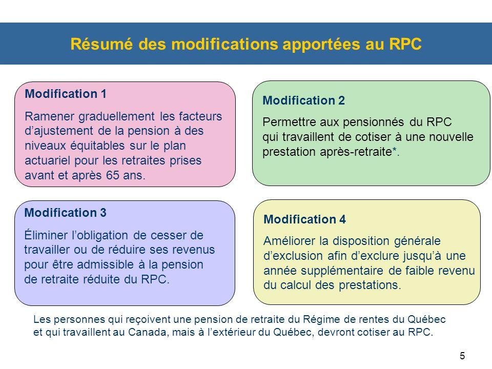 5 Résumé des modifications apportées au RPC Modification 1 Ramener graduellement les facteurs d'ajustement de la pension à des niveaux équitables sur le plan actuariel pour les retraites prises avant et après 65 ans.