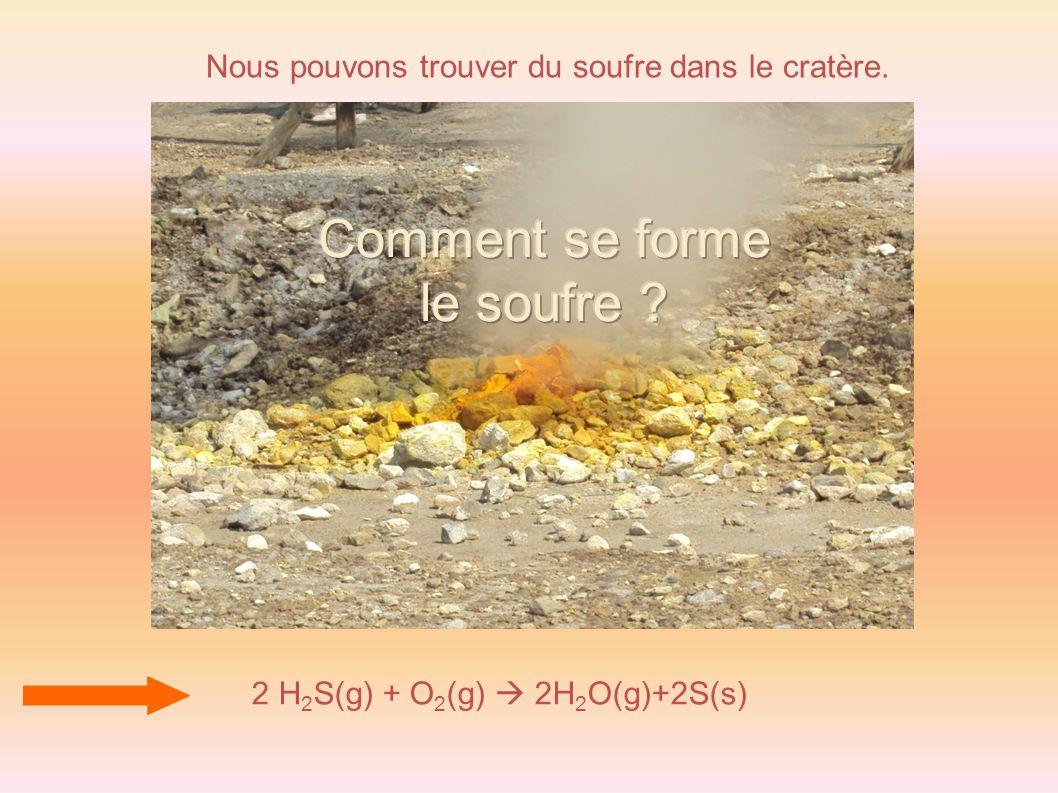 Nous pouvons trouver du soufre dans le cratère. 2 H 2 S(g) + O 2 (g)  2H 2 O(g)+2S(s)