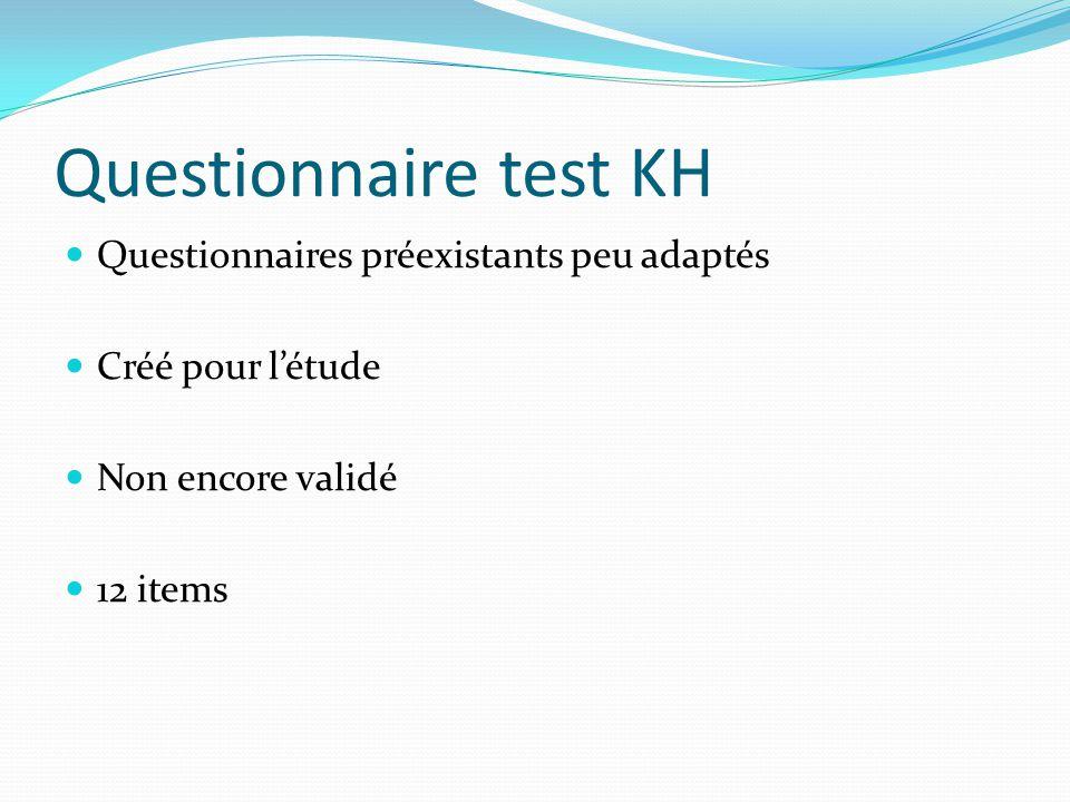 Questionnaire test KH Questionnaires préexistants peu adaptés Créé pour l'étude Non encore validé 12 items