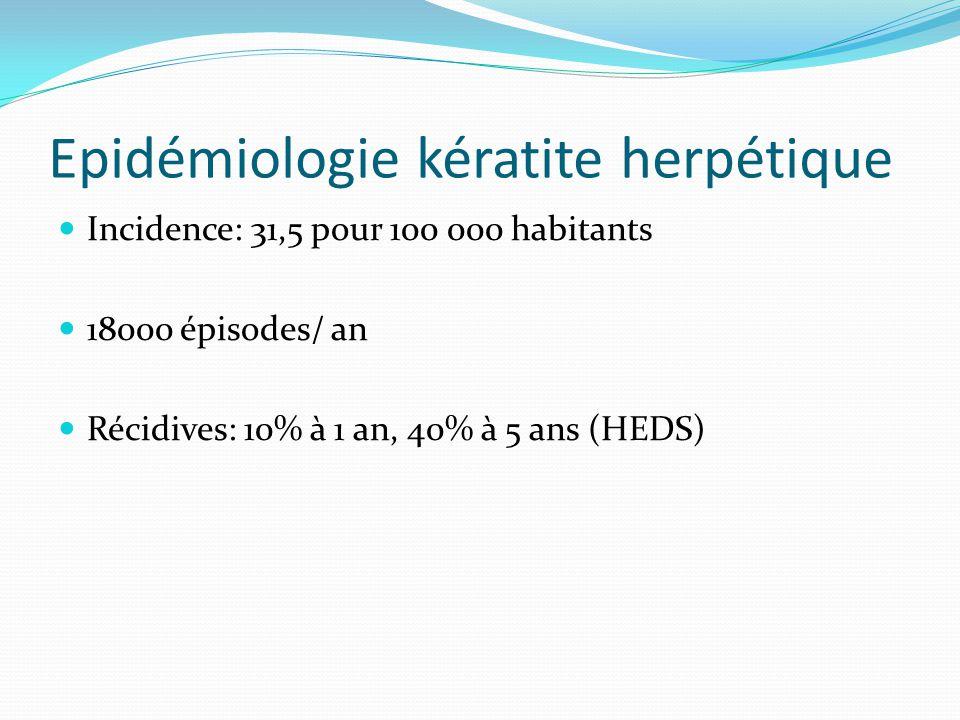 Epidémiologie kératite herpétique Incidence: 31,5 pour 100 000 habitants 18000 épisodes/ an Récidives: 10% à 1 an, 40% à 5 ans (HEDS)