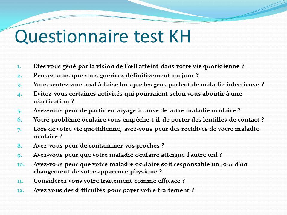 Questionnaire test KH 1. Etes vous gêné par la vision de l'œil atteint dans votre vie quotidienne ? 2. Pensez-vous que vous guérirez définitivement un