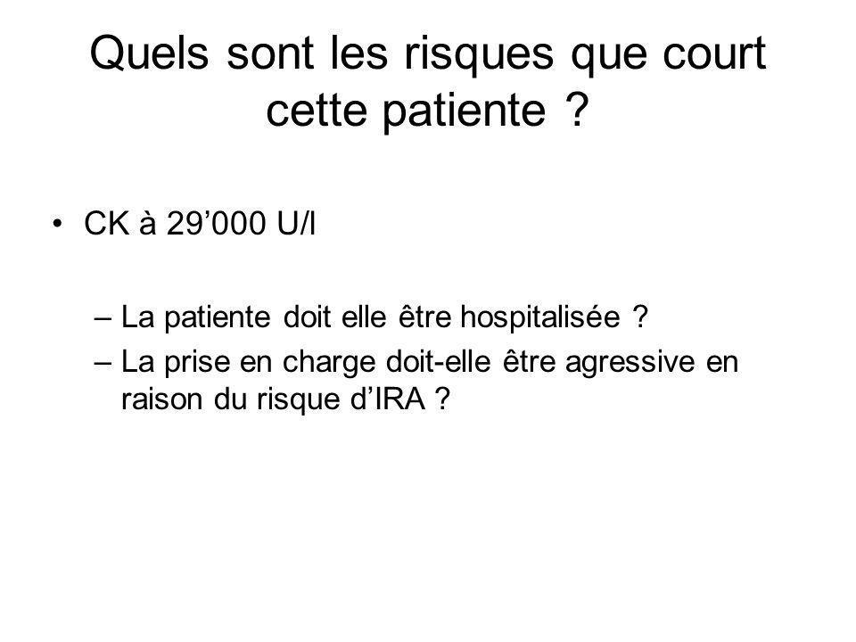 Quels sont les risques que court cette patiente ? CK à 29'000 U/l –La patiente doit elle être hospitalisée ? –La prise en charge doit-elle être agress