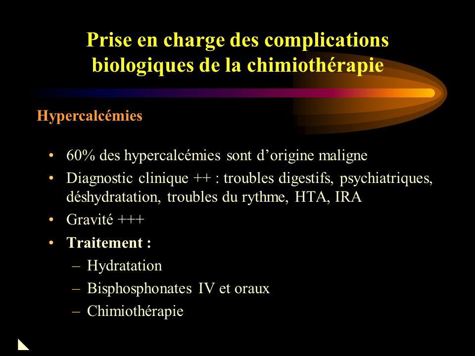 Prise en charge des complications biologiques de la chimiothérapie Hypercalcémies Complications endocriniennes 