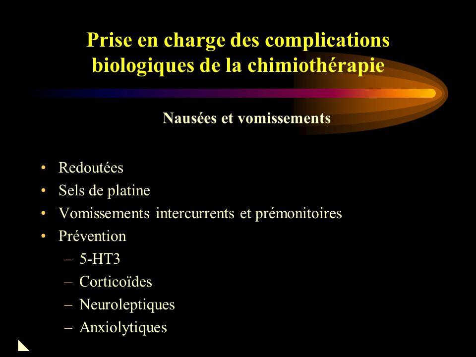 Prise en charge des complications biologiques de la chimiothérapie Complications digestives Nausées et vomissements Diarrhées et constipation Complications hépato-biliaires et pancréatiques 