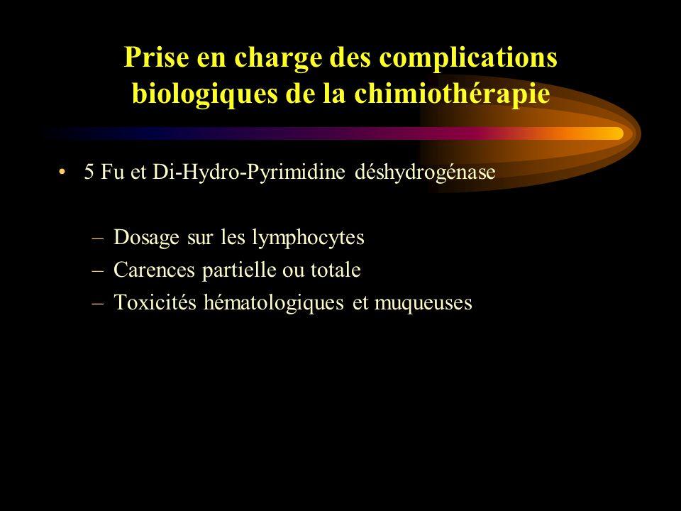 Prise en charge des complications biologiques de la chimiothérapie Dénutrition