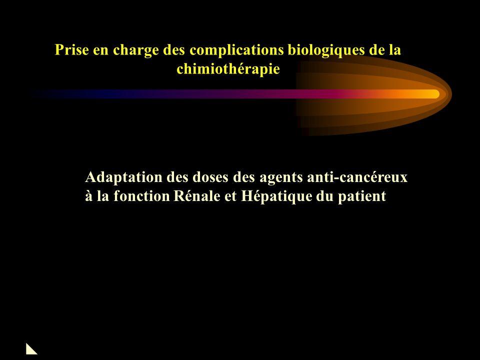 Prise en charge des complications biologiques de la chimiothérapie MTX : –Cytolyse aiguë –Stéatose et fibrose ARA-C : cytolyse L-ASP : pancréatite STZ : pancréatite tous les alkylants : maladie Veino-occlusive du foie (MVO) Complications hépato-biliaires et pancréatiques 