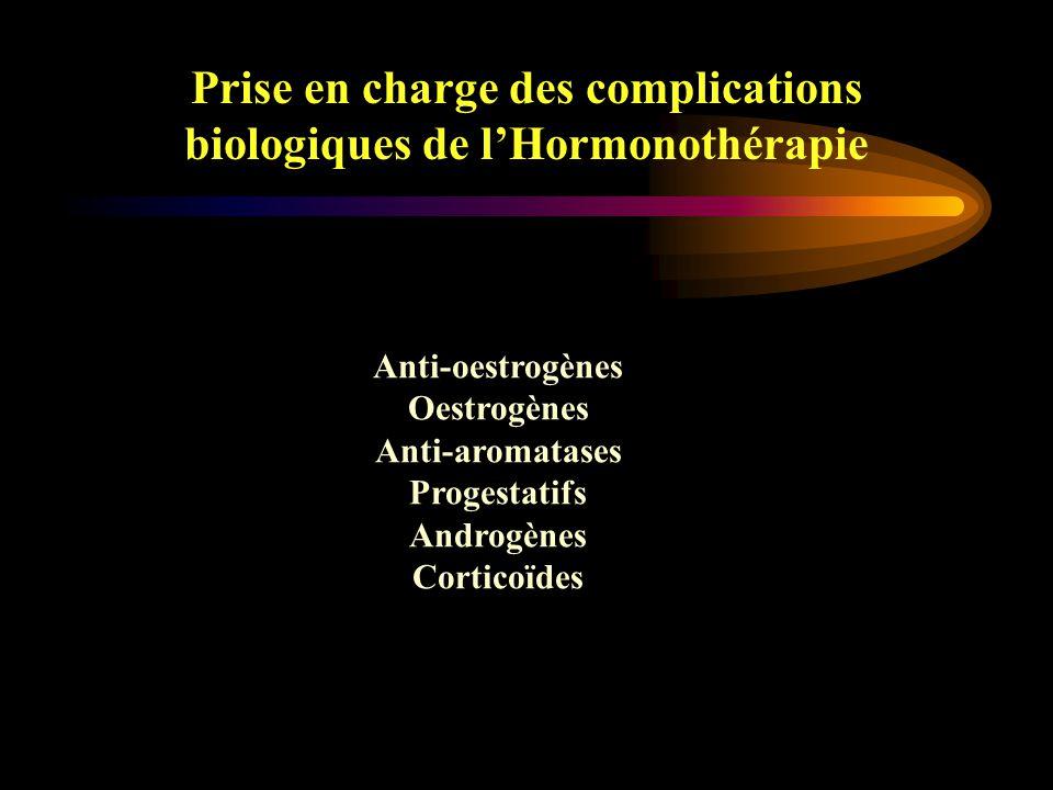Complications Biologiques des Traitements Médicaux des Cancers Mécanismes d'action des principales classes de médicaments cytotoxiques Différentes stratégies chimiothérapeutiques Hormonothérapie Corticothérapie Immunothérapie Anti-corps monoclonaux Prise en charge des complications biologiques de la chimiothérapie Prise en charge des complications biologiques de l'hormonothérapie Prise en charge des complications biologiques de l'immunothérapie