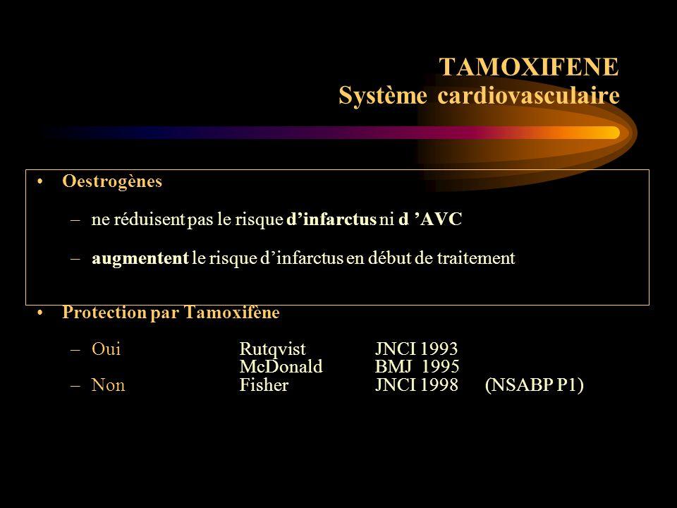 TAMOXIFENE profil lipidique – coagulation - vaisseaux Baisse 10% cholestérol et lipoprotéines de basse densité Protection cardiovasculaire .