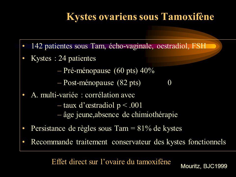 Tamoxifène : symptômes en pré-ménopause