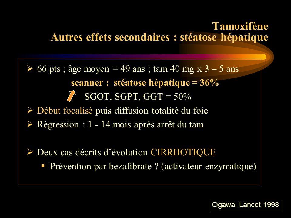 Tamoxifène Autres effets secondaires  Prise de poids : pas de différence avec placebo  Rétinopathie réversible  Douleurs articulaires  Céphalées  Migraines de type cataménial si ATCD (rôle probable du taux d 'oestradiol circulant)