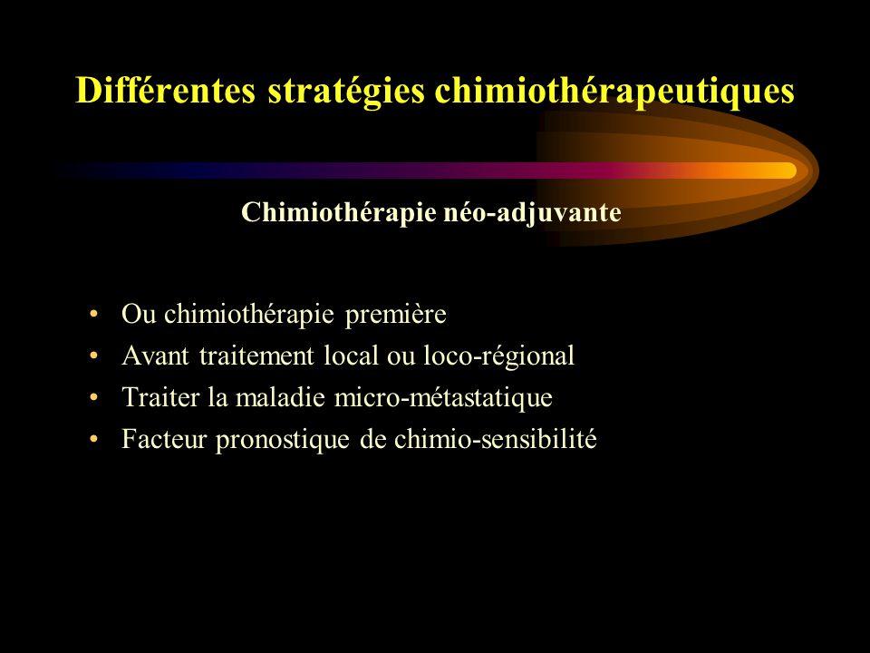 Différentes stratégies chimiothérapeutiques Croissance Gompertzienne (18..25) 1 g 1 kg 2 TD 30 TD 10 9 10 12