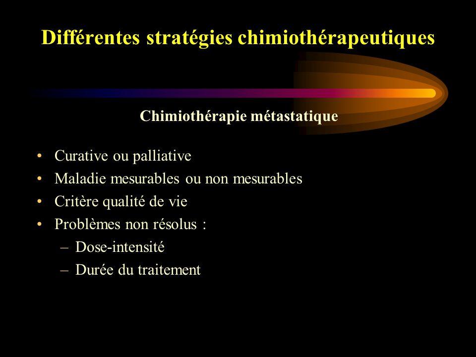 Différentes stratégies chimiothérapeutiques Curative ou palliative Maladie mesurables ou non mesurables Critère qualité de vie Problèmes non résolus : –Dose-intensité –Durée du traitement Chimiothérapie métastatique