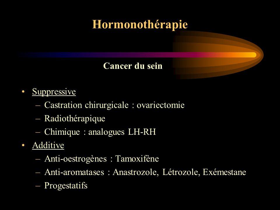 Hormonothérapie Deux grandes pathologies : –Cancer de la prostate –Cancer du sein : corrélé aux récepteurs hormonaux Quelques autres : –Cancer de l'endomètre –Cancer de l'ovaire –Sarcome, mélanome