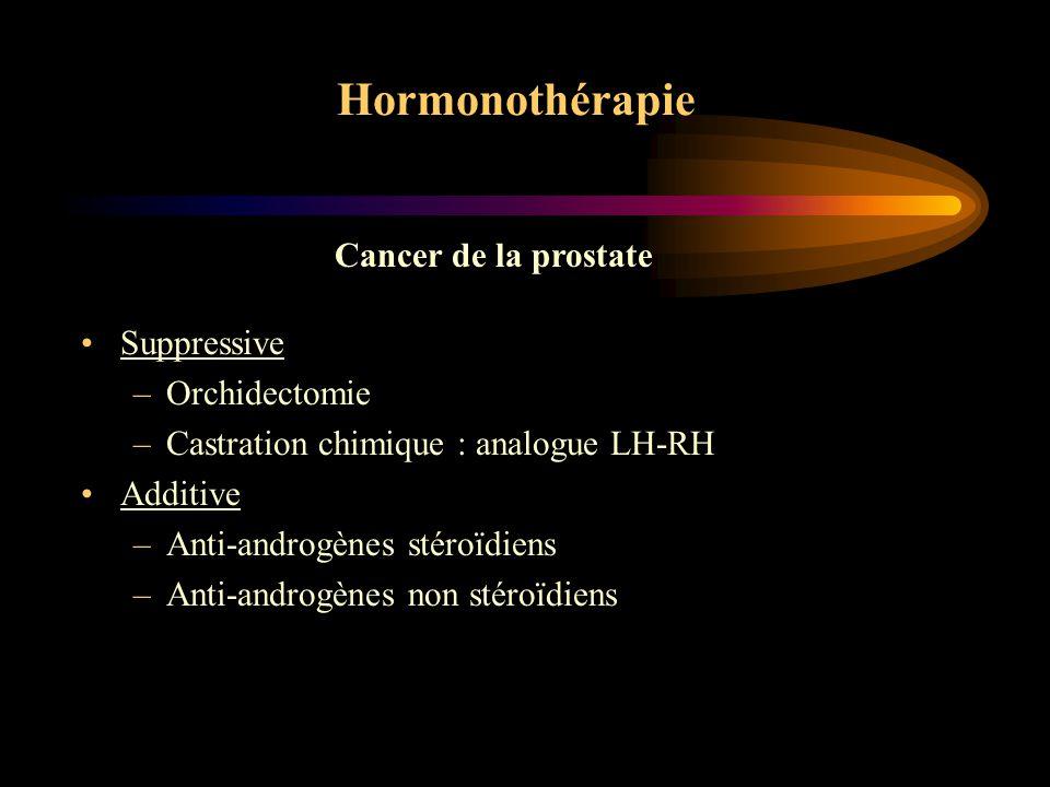 Hormonothérapie En situation adjuvante : –Tamoxifène : 5 ans –Anti-aromatases En situation métastatique –Selon statut ménopausique –Selon cibles métastatiques Analogues chez la femme jeune Cancer du sein