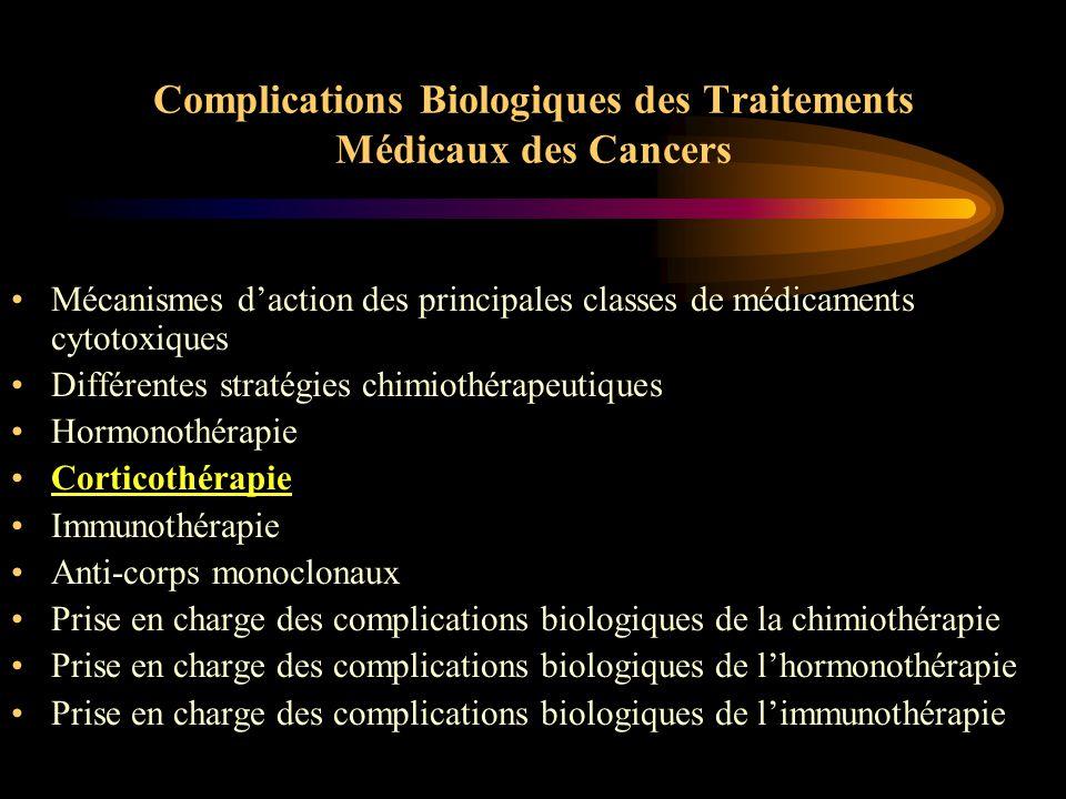 Hormonothérapie Suppressive –Orchidectomie –Castration chimique : analogue LH-RH Additive –Anti-androgènes stéroïdiens –Anti-androgènes non stéroïdiens Cancer de la prostate