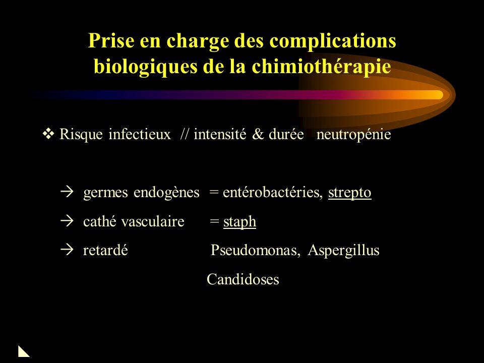Prise en charge des complications biologiques de la chimiothérapie Lymphopénie Réparation lente (10-12 mois) Risque d'infections opportunistes si CD4 < 0.2 x 10 9 /L Particulièrement observée avec les alkylants 