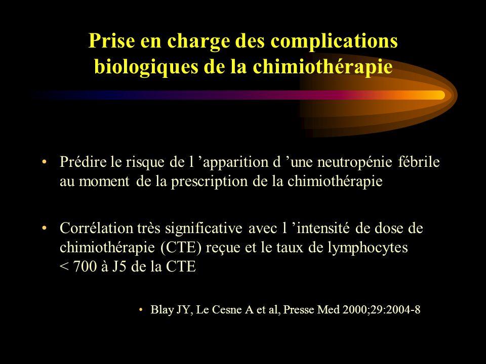 Prise en charge des complications biologiques de la chimiothérapie FDR iatrogènes –mucite –systèmes d 'accès veineux permanent