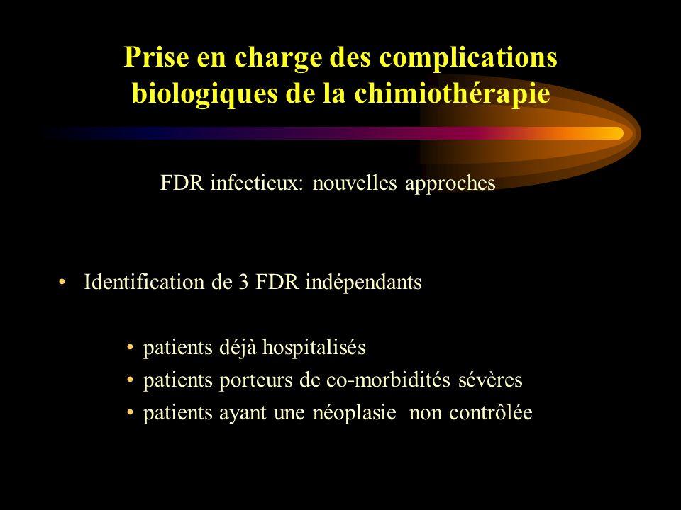 Prise en charge des complications biologiques de la chimiothérapie Apprécier le risque de complication en termes de morbidité et de mortalité au moment de la déclaration de l'épisode fébrile Etude de Talcott JA et al, Arch Intern Med 1988; 148:2561-8