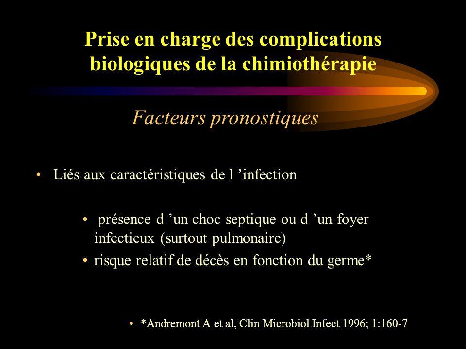 Prise en charge des complications biologiques de la chimiothérapie Trois facteurs corrélés à une augmentation de la mortalité infectieuse hémopathie insuffisance rénale âge