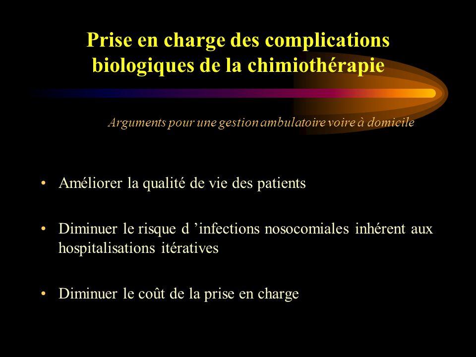 Prise en charge des complications biologiques de la chimiothérapie C 'est un standard Permet d 'administrer l 'antibiothérapie classique recommandée (β lactamine + aminoglycoside) Sécurité assurée en cas de complications relevant de la réanimation Arguments pour une gestion hospitalière
