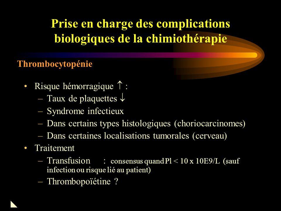 Prise en charge des complications biologiques de la chimiothérapie Thrombopénies Décalée de quelques jours / neutropénie retardée- Carboplatine - nitroso-urée prolongée- Busulfan 