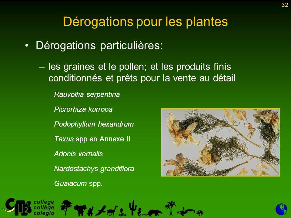 32 Dérogations pour les plantes Dérogations particulières: –les graines et le pollen; et les produits finis conditionnés et prêts pour la vente au dét