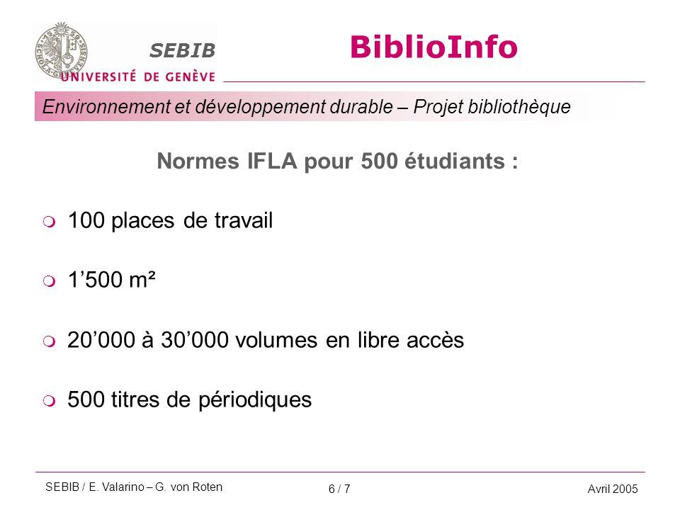 BiblioInfo SEBIB Environnement et développement durable – Projet bibliothèque Avril 20056 / 7 Normes IFLA pour 500 étudiants :  100 places de travail  1'500 m²  20'000 à 30'000 volumes en libre accès  500 titres de périodiques SEBIB / E.