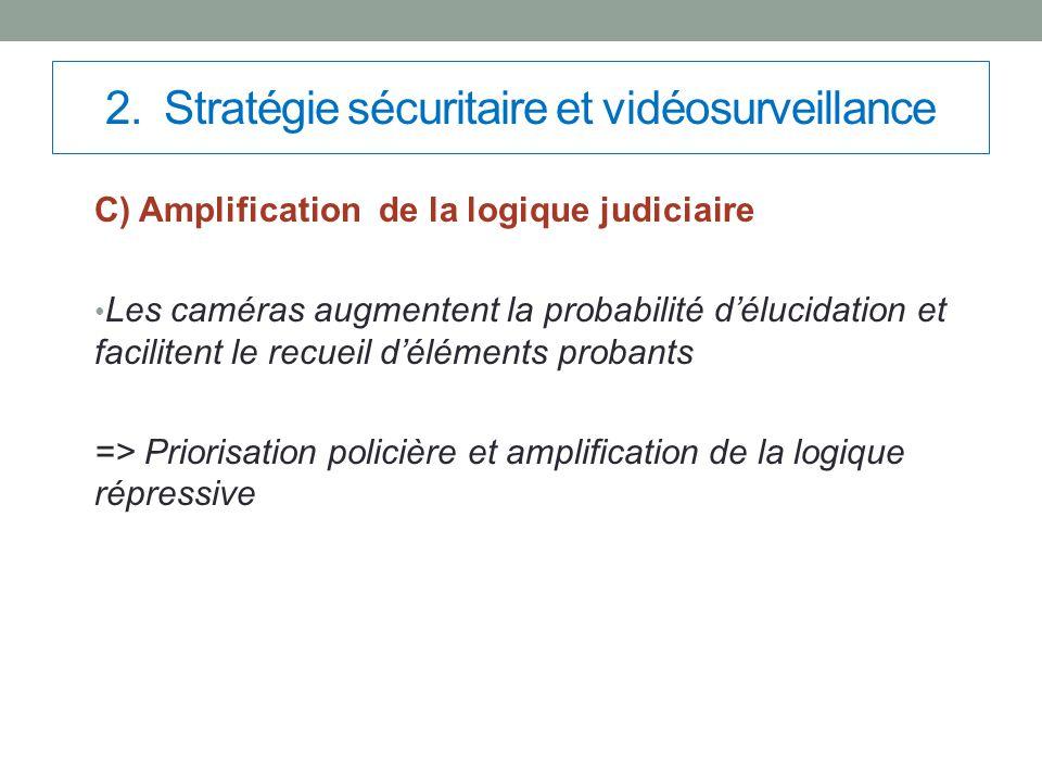 2. Stratégie sécuritaire et vidéosurveillance C) Amplification de la logique judiciaire Les caméras augmentent la probabilité d'élucidation et facilit