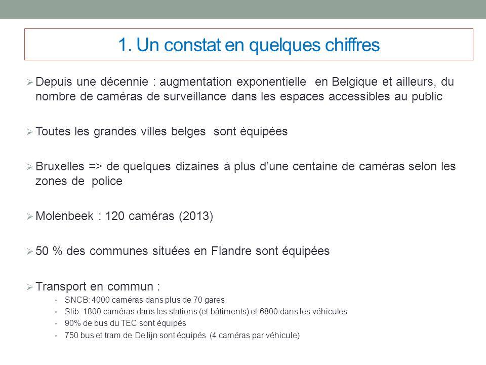 1. Un constat en quelques chiffres  Depuis une décennie : augmentation exponentielle en Belgique et ailleurs, du nombre de caméras de surveillance da