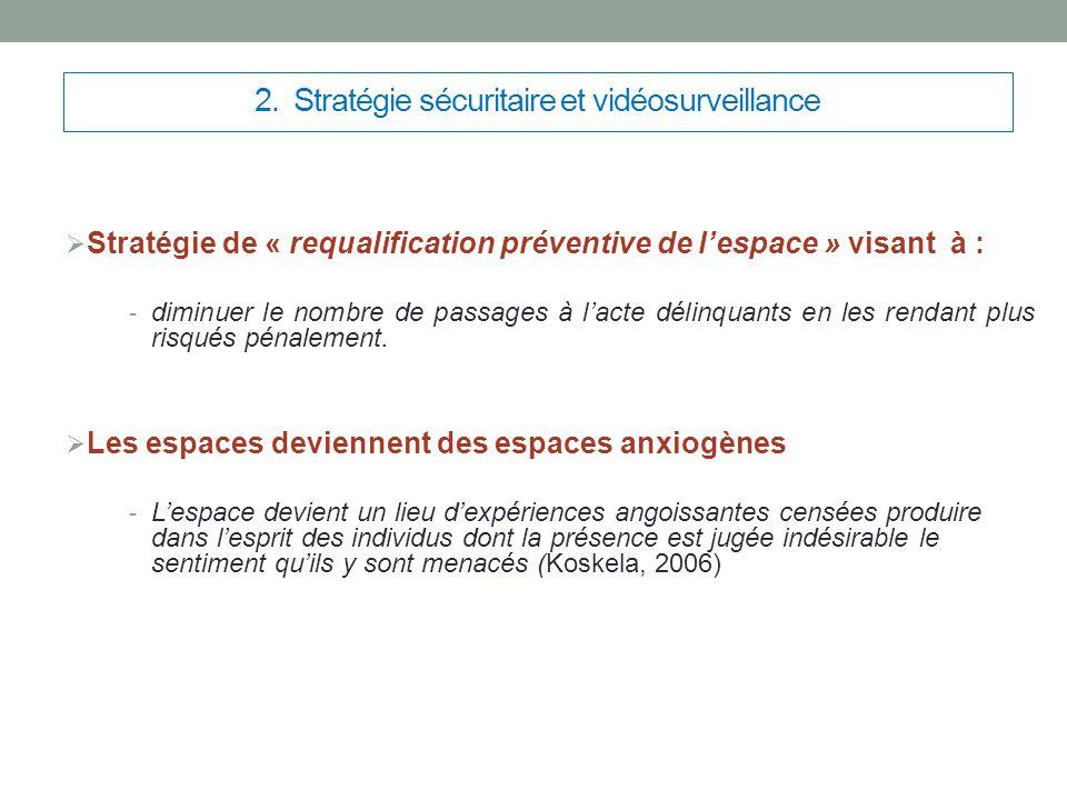2. Stratégie sécuritaire et vidéosurveillance  Stratégie de « requalification préventive de l'espace » visant à : - diminuer le nombre de passages à
