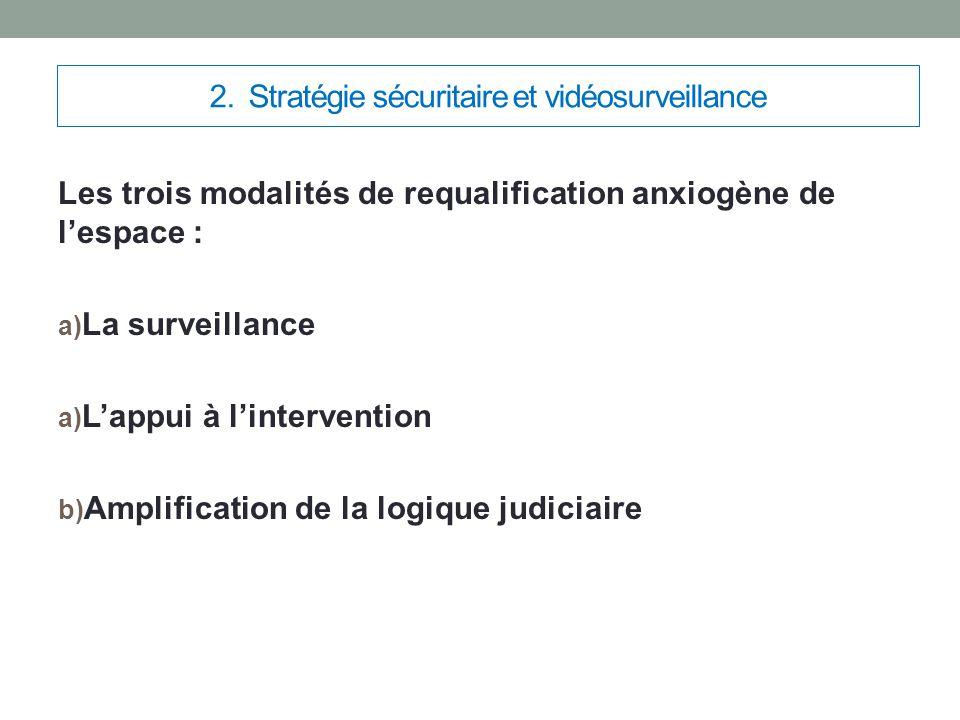 2. Stratégie sécuritaire et vidéosurveillance Les trois modalités de requalification anxiogène de l'espace : a) La surveillance a) L'appui à l'interve