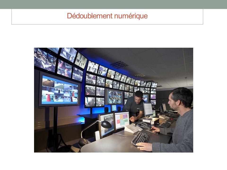 2.La vidéosurveillance, quelle stratégie. a) La surveillance : 3.