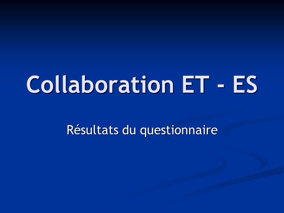a1 Partenariat entre l'ET et l'ES demande du respect mutuel, acceptation du rôle de chacun demande du respect mutuel, acceptation du rôle de chacun demande l'implication de l'ES : il doit proposer le partenariat demande l'implication de l'ES : il doit proposer le partenariat dépend du travail supplémentaire occasionné par l'intégration de l'élève dépend du travail supplémentaire occasionné par l'intégration de l'élève très varié, différent pour chaque situation très varié, différent pour chaque situation évolutif, excellent, bonne communication évolutif, excellent, bonne communication le facteur « temps » est important le facteur « temps » est important ça dépend des peurs, des caractères ça dépend des peurs, des caractères en reste au strict nécessaire en reste au strict nécessaire