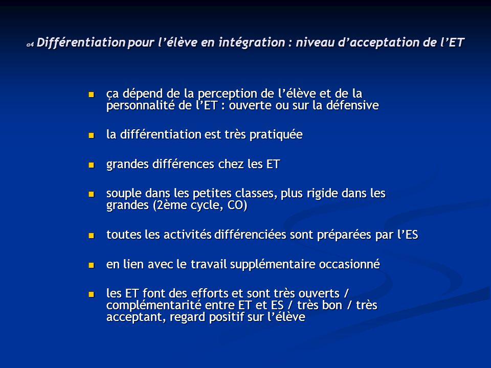a4 Différentiation pour l'élève en intégration : niveau d'acceptation de l'ET ça dépend de la perception de l'élève et de la personnalité de l'ET : ou