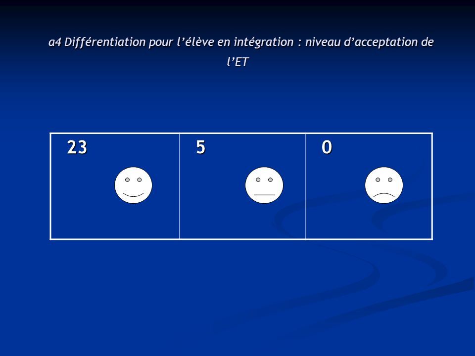 a4 Différentiation pour l'élève en intégration : niveau d'acceptation de l'ET a4 Différentiation pour l'élève en intégration : niveau d'acceptation de l'ET 23 23 5 0