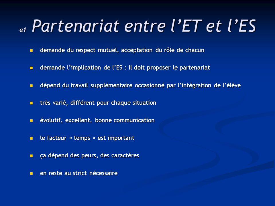 a1 Partenariat entre l'ET et l'ES demande du respect mutuel, acceptation du rôle de chacun demande du respect mutuel, acceptation du rôle de chacun de