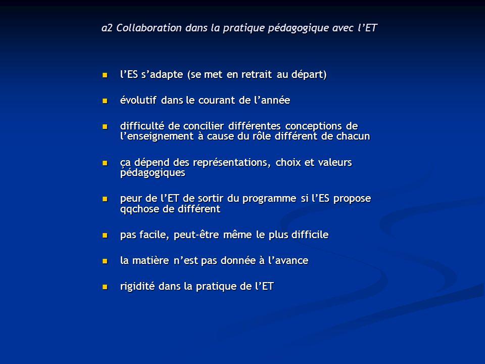 a2 Collaboration dans la pratique pédagogique avec l'ET l'ES s'adapte (se met en retrait au départ) l'ES s'adapte (se met en retrait au départ) évolut
