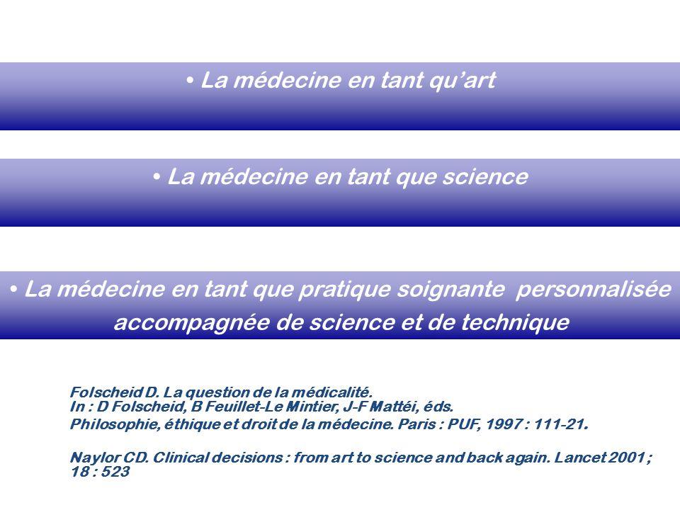 Folscheid D. La question de la médicalité. In : D Folscheid, B Feuillet-Le Mintier, J-F Mattéi, éds. Philosophie, éthique et droit de la médecine. Par