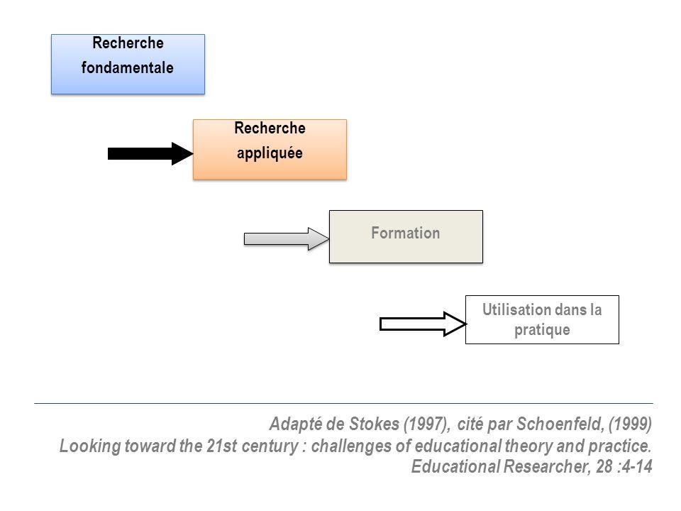 Recherche fondamentale Recherche fondamentale Recherche appliquée Recherche appliquée Formation Adapté de Stokes (1997), cité par Schoenfeld, (1999) L