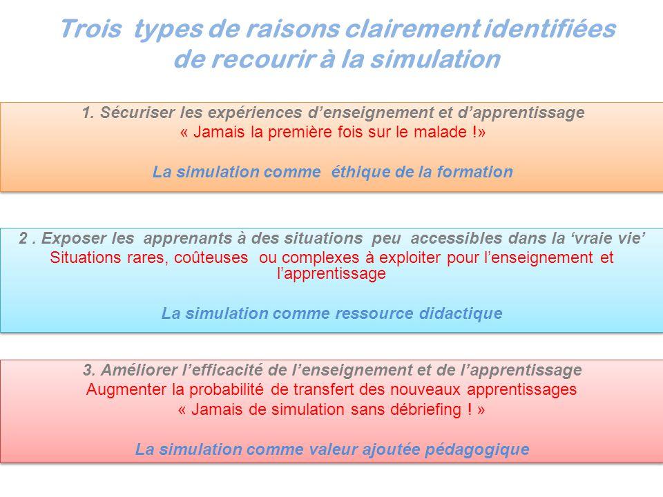 Trois types de raisons clairement identifiées de recourir à la simulation 2. Exposer les apprenants à des situations peu accessibles dans la 'vraie vi
