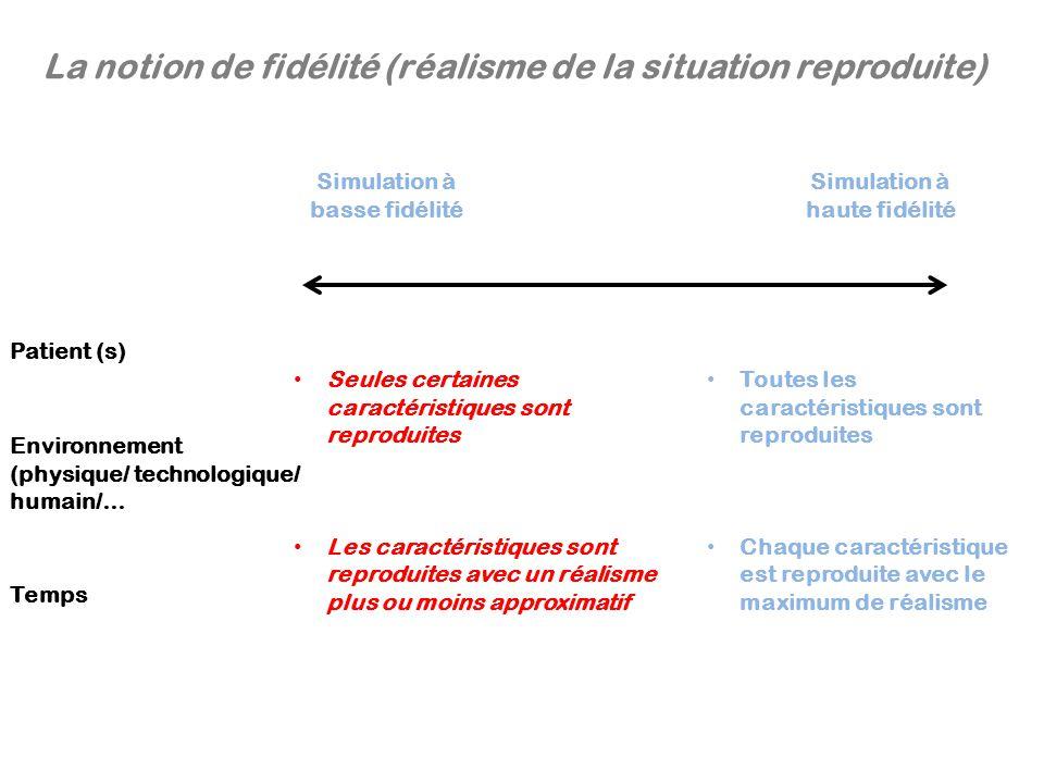 La notion de fidélité (réalisme de la situation reproduite) Simulation à basse fidélité Simulation à haute fidélité Patient (s) Environnement (physiqu