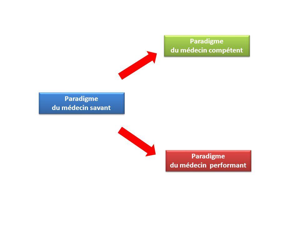 Paradigme du médecin savant Paradigme du médecin savant Paradigme du médecin compétent Paradigme du médecin compétent Paradigme du médecin performant