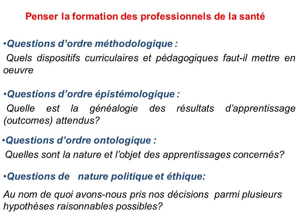 Questions d'ordre méthodologique : Quels dispositifs curriculaires et pédagogiques faut-il mettre en oeuvre Questions d'ordre épistémologique : Quelle