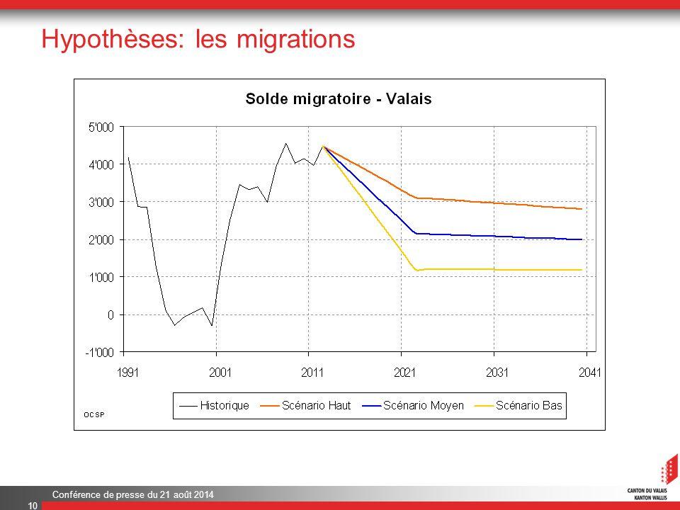 Conférence de presse du 21 août 2014 Hypothèses: les migrations 10