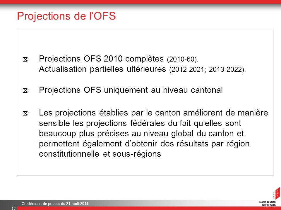 Conférence de presse du 21 août 2014 Projections de l'OFS 13  Projections OFS 2010 complètes (2010-60).