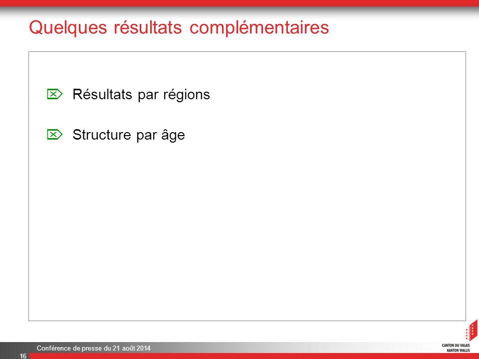Conférence de presse du 21 août 2014 Quelques résultats complémentaires 16  Résultats par régions  Structure par âge