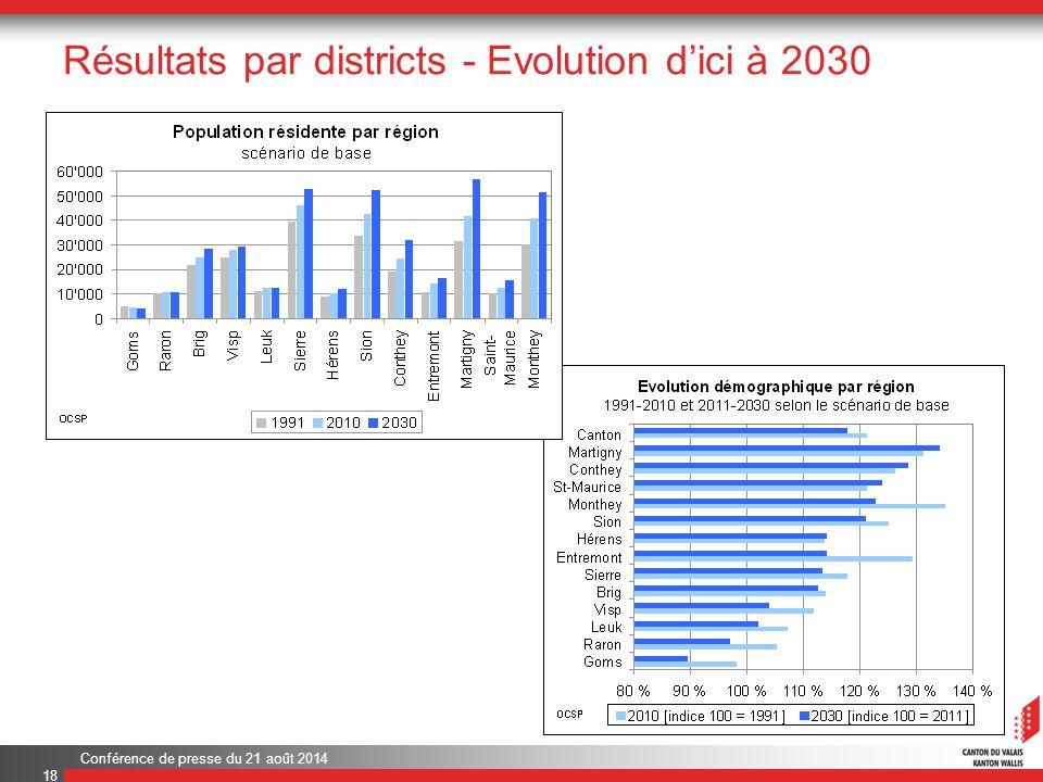 Conférence de presse du 21 août 2014 Résultats par districts - Evolution d'ici à 2030 18